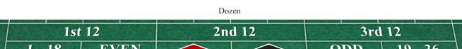 taruhan roulette dozen