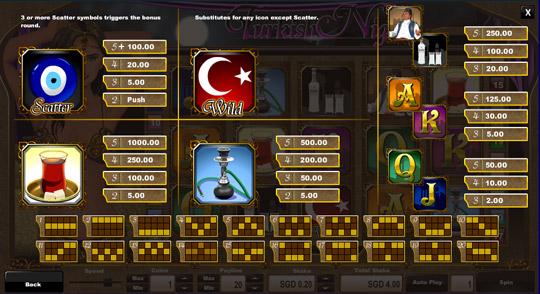Simbol dan Payline Turkish Nights